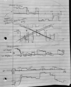 Rough sketches as I figure out my formal analysis methodology